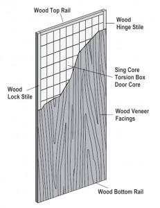 large-sliding-door-illustration-exposing-torsion-box-core-lightweight-high-strength