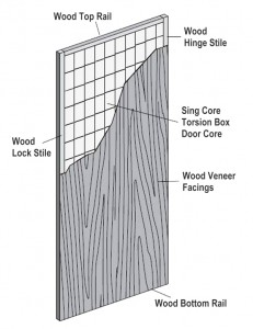 large-sliding-door-architectural-door-specs-illustration-torsion-box-core