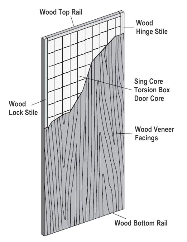 large-sliding-door-architectural-door-specs-illustration-torsion-  sc 1 st  Large Sliding Doors & Large Sliding Door Architectural Specifications | Large Sliding Doors